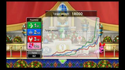 Fortune Street - Menus  - Post Game Graph (check out my victory) - User Screenshot