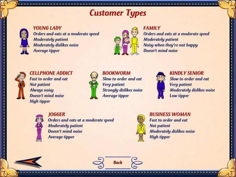 types of customers in restaurants Restaurant menu psychology: the study's findings show that restaurant customers, across all ages and genders, do have an optimum number of menu items.