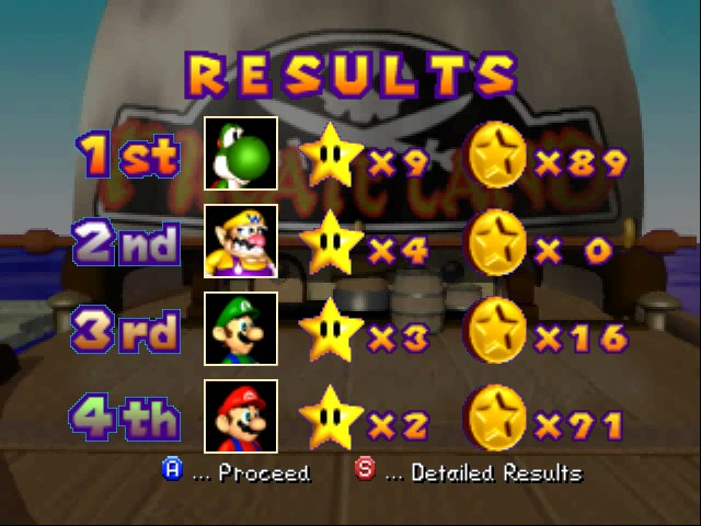 Mario Party 2 - I think I win - User Screenshot