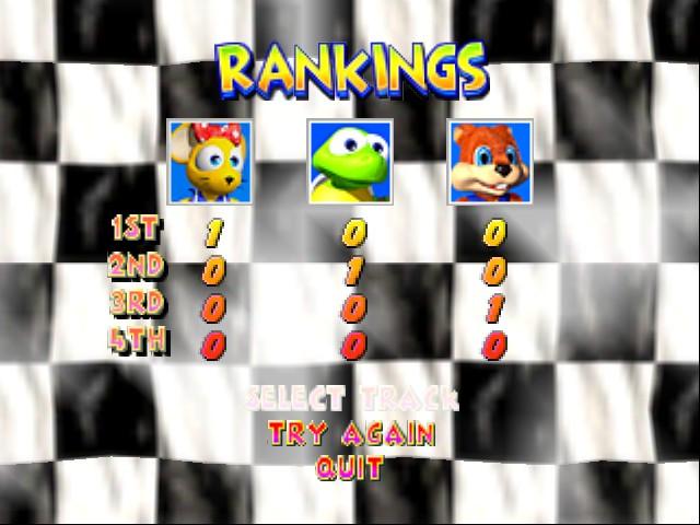 Diddy Kong Racing Cheat Menu - greatestxilus