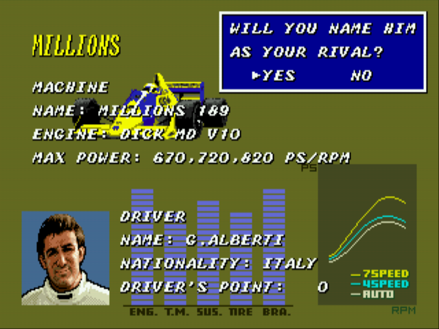 Super Monaco Grand Prix - Millions car Giorgio Alberti - User Screenshot