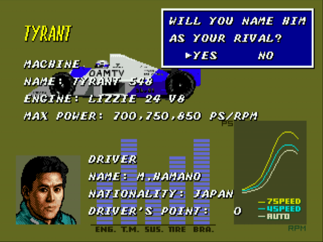 Super Monaco Grand Prix - Tyrant car Mitsuo Hamano - User Screenshot