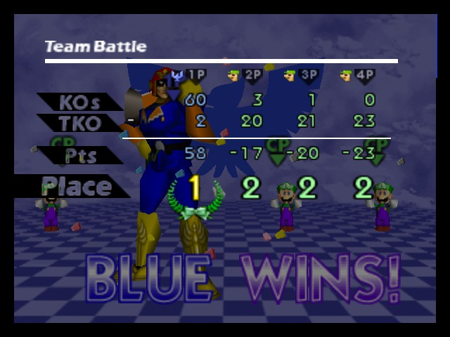 Super Smash Bros. - Battle  - i beated 3 luigis - User Screenshot
