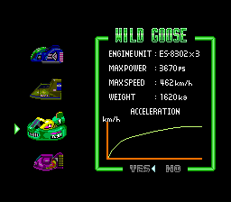 F-ZERO - Character Profile Wild Goose - Wild Goose - User Screenshot