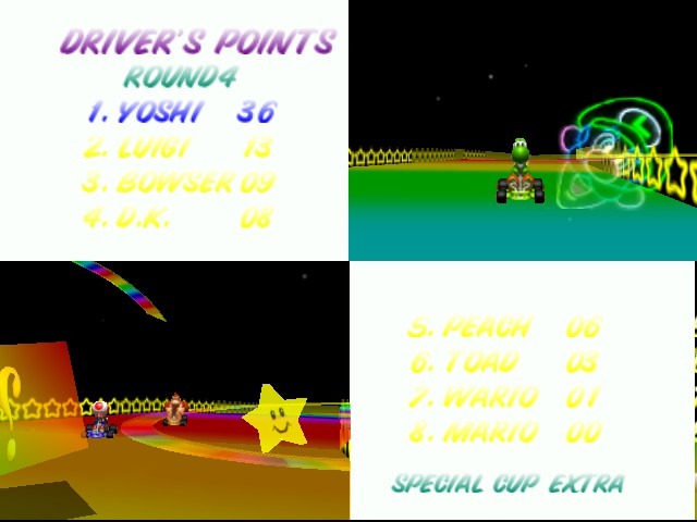 Mario Kart 64 - Misc  -  - User Screenshot
