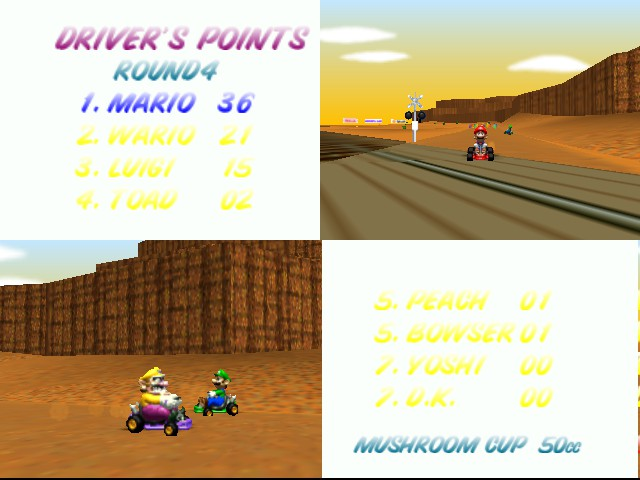 Mario Kart 64 - Misc point screen - imah won!!! - User Screenshot
