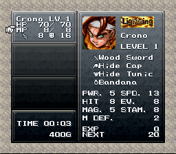 Chrono Trigger - Character Profile Crono -  - User Screenshot
