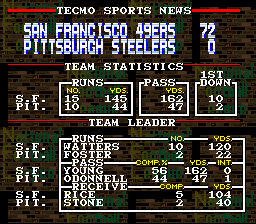Tecmo Super Bowl - Shut out. - User Screenshot