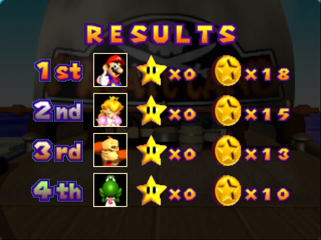Mario Party 2 - Misc Yay!! - fourth to first! - User Screenshot