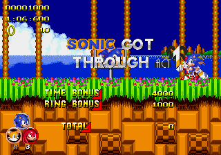 Sonic 2 Heroes - Level Green Hill zone -  - User Screenshot