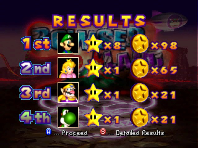 Mario Party 2 - resulsts - awesome !!! - User Screenshot
