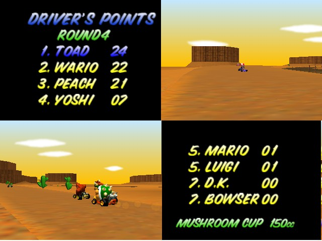 Mario Kart 64 - Misc  - Won by 2 points....... - User Screenshot