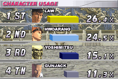 Tekken Advance - Character Profile  - My playing levels. - User Screenshot