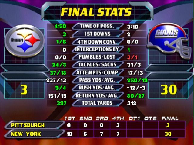 Play NFL Blitz 2000 online for free! - Nintendo 64 game rom