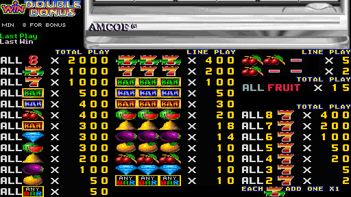 Fruit Bonus 2000 + New Cherry 2000 (Version 4.4E Dual) - Introduction  - Odds screen - User Screenshot