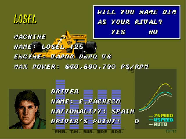 Super Monaco Grand Prix - Character Profile  - Rival Profile - User Screenshot