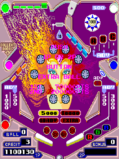 Play Pinball Action (set 1) Online MAME Game Rom - Arcade
